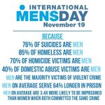 Let's celebrate International Men's Day